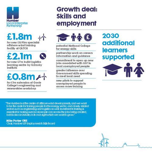 Local Growth Deals 2014 on Tripline