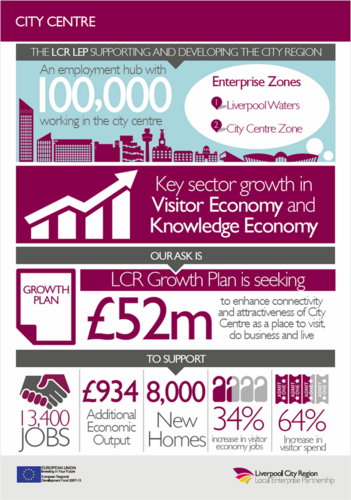 Liverpool City Region LEP