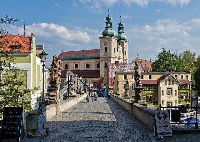 Клодзко, Польша